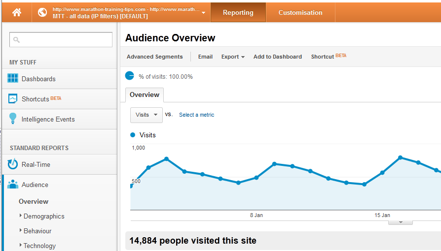 Google Analytics Changes New Interface