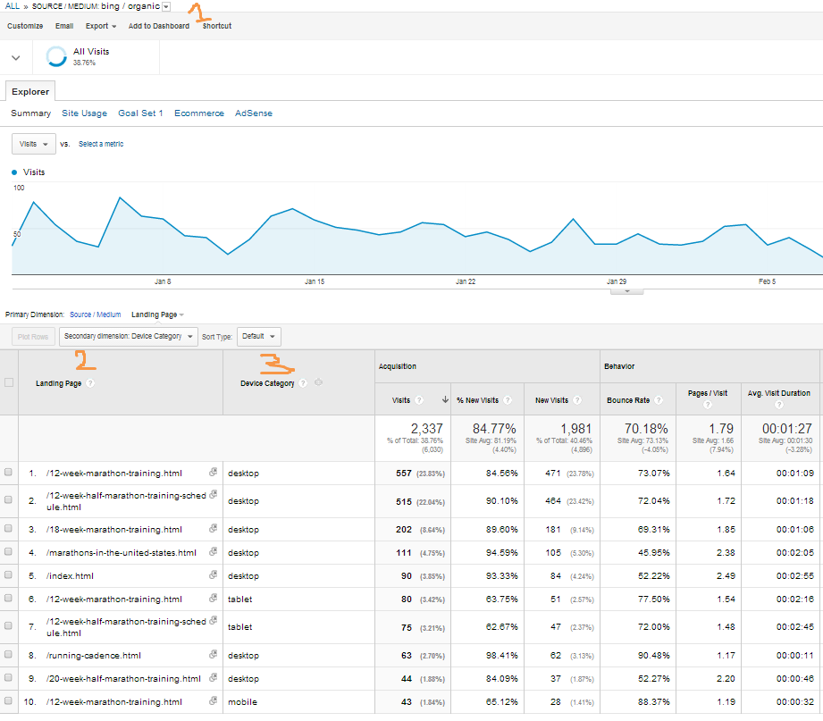 three dimensions in Google Analytics