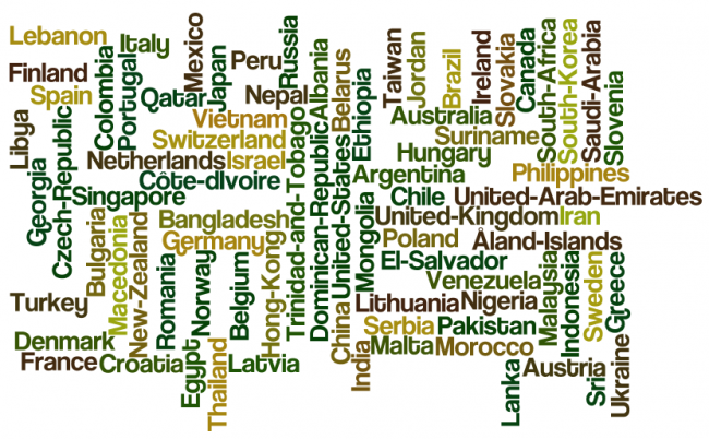 Google Analytics users from 82 countries