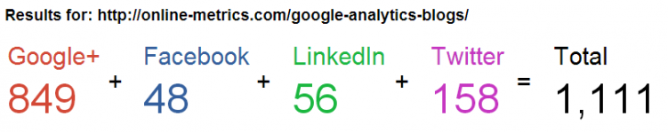 Linktally stats new 2014-05-04