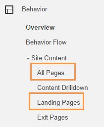 Site content overview