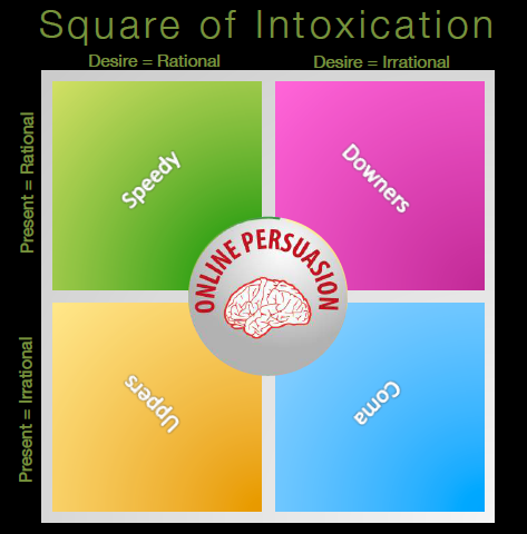 Square of Intoxication