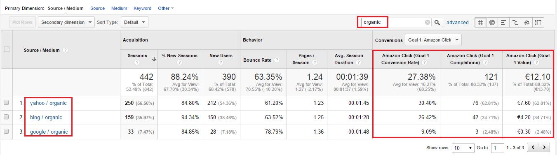 #GAtips: Automate Google Analytics Data Export