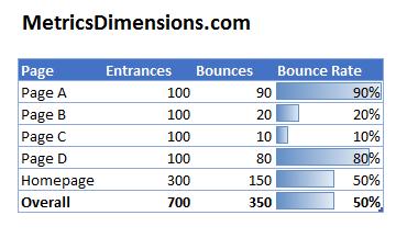 MetricsDimensions