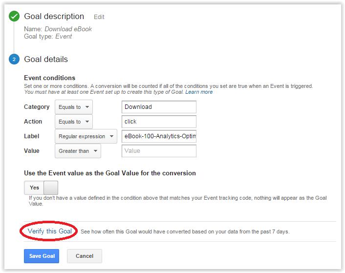 Goal set up Google Analytics