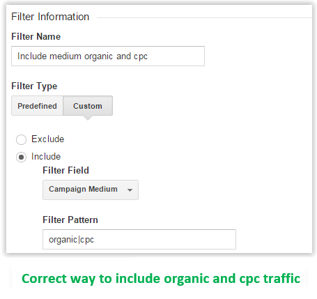 Correct way - include organic and cpc