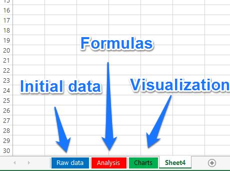 Excel tab types