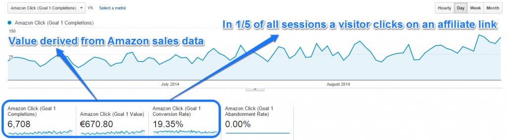 BPPT goal data