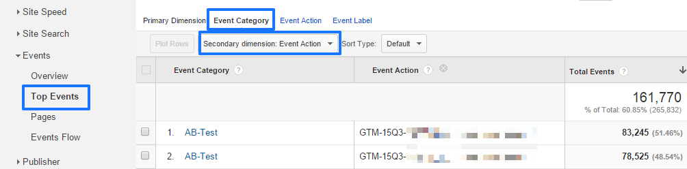 Event tracking default report