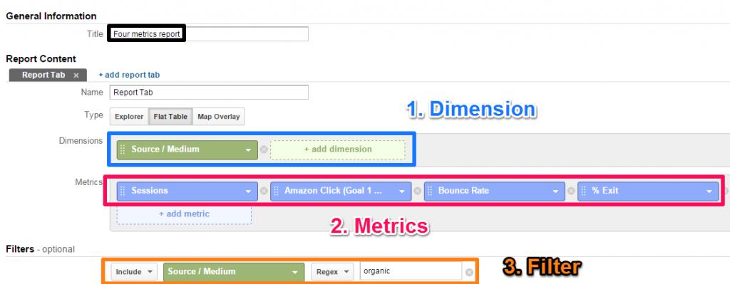 Four metrics report