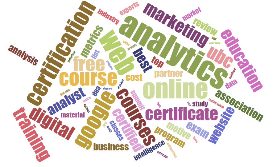 High level overview keywords - web analytics education