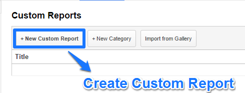 Create Custom Report in Google Analytics