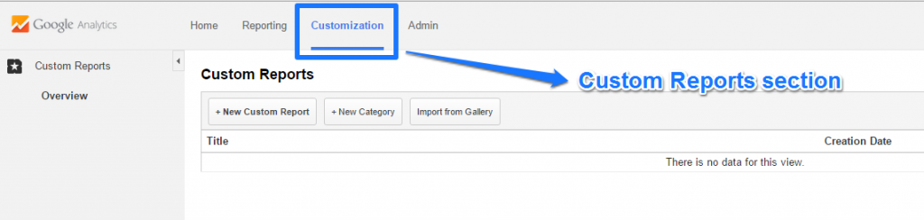 Customization Google Analytics