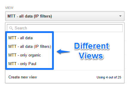Different Views in Google Analytics