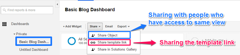 dashboard sharing Google Analytics