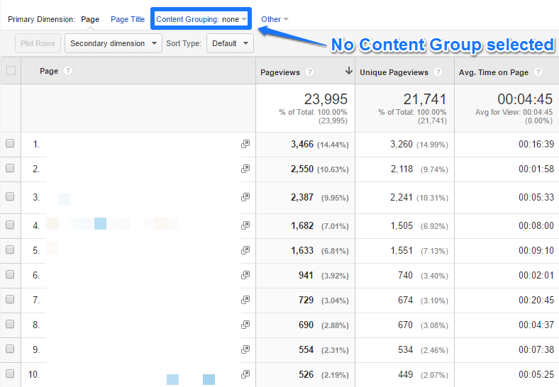 The Complete Guide to Google Analytics Content Groupings