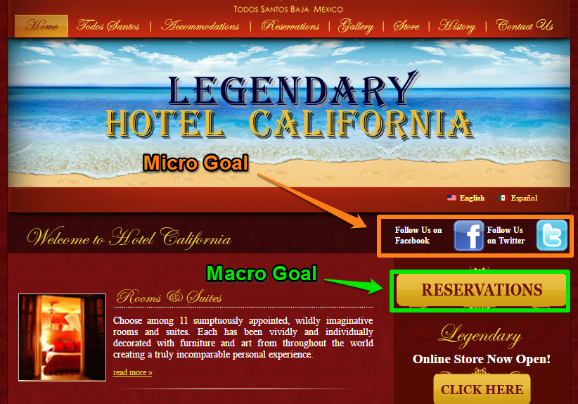 Example macro and micro goal - hotel