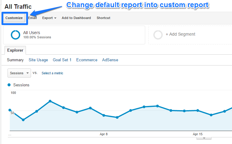 Default report into custom report
