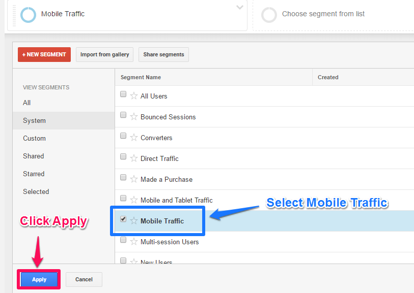 Mobile traffic applied