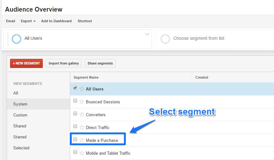 Select segment in Google Analytics