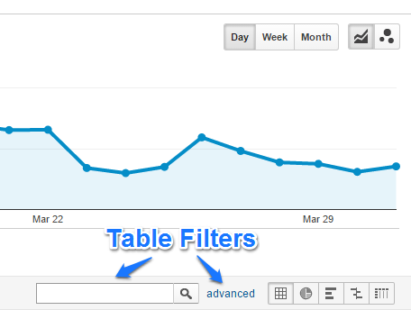 How to Master Google Analytics Table Filters   Online Metrics