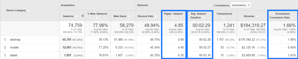 How to Discover a Ton of Insights in Three Simple Google Analytics Segments