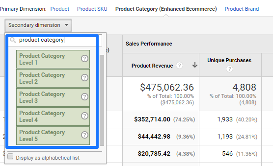 Enhanced Ecommerce product category