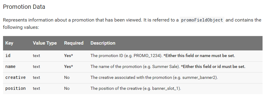 Promotion Data