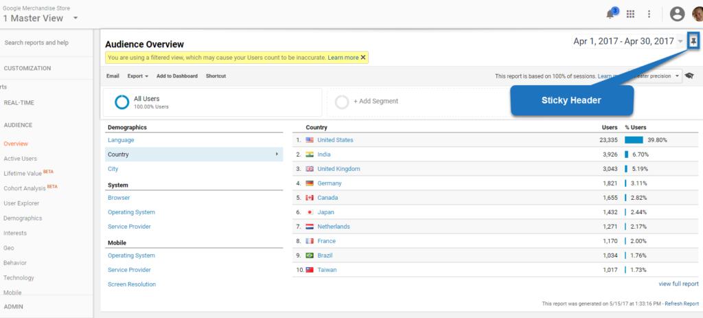 Top 15 Google Analytics Tools and Add-ons | Online Metrics