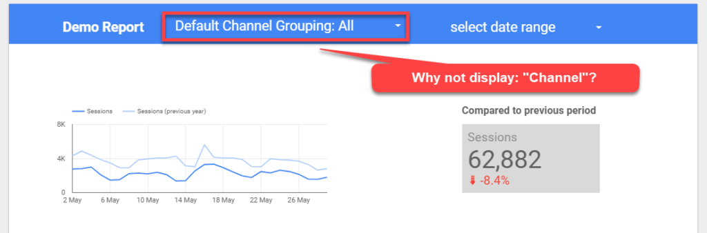 Default Channel Grouping in GDS