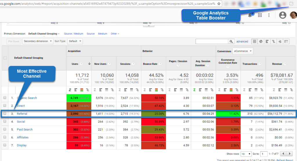 Google Analytics Table Booster - example