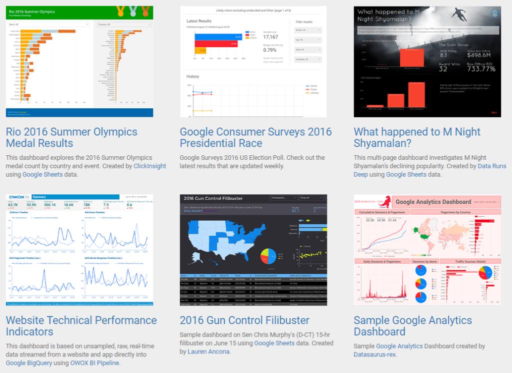 Google Data Studio templates
