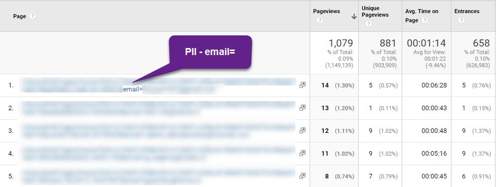 Ultimate Google Analytics Audit Tool (100% Free) | Online