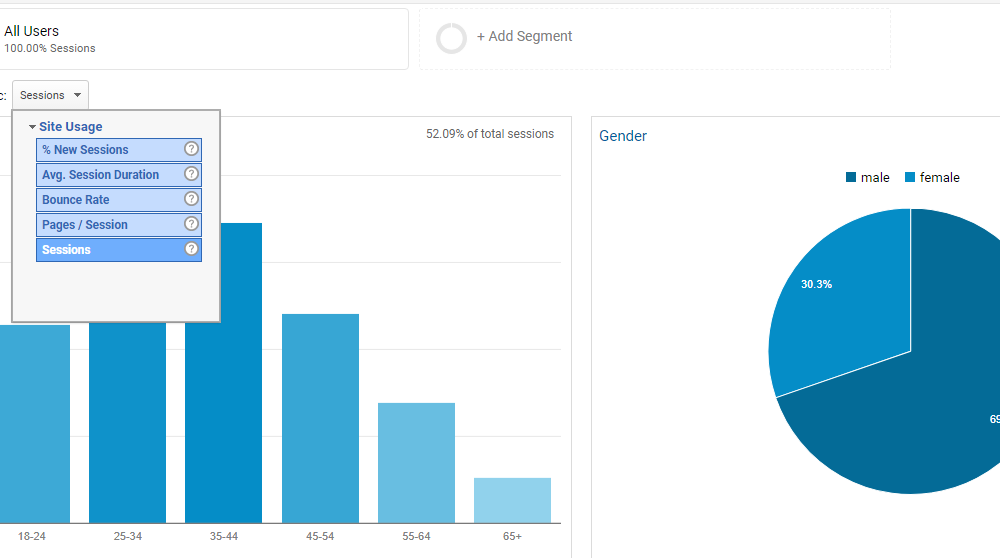 Top 10 Tips to Get Insights from the Google Analytics Demographic Reports