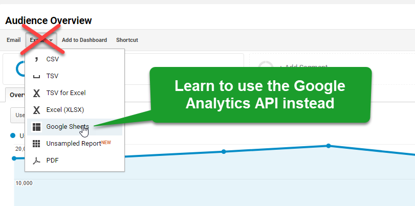 Google Analytics API instead of export in GA