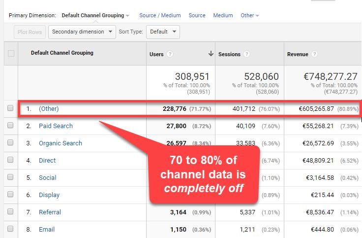 Google Analytics Audit intro