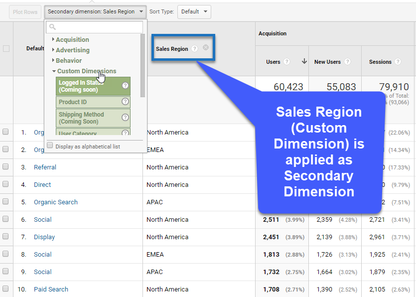 Step-by-Step Guide to Leverage Custom Dimensions in Google