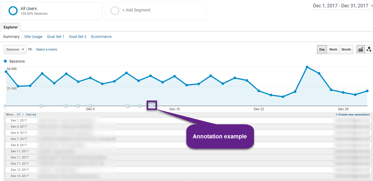Feature - Google Analytics annotations