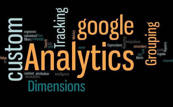 Google Analytics Features Word Cloud