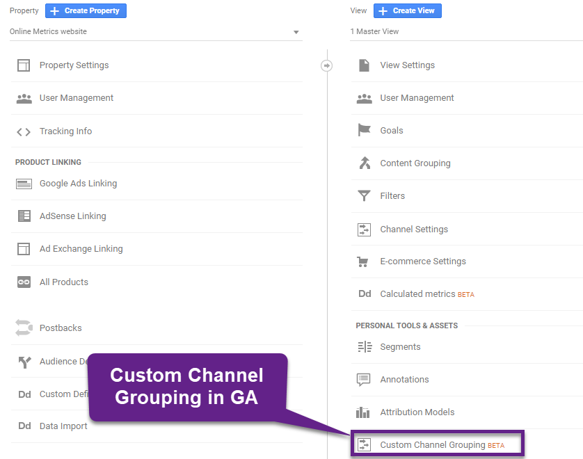 5 Reasons Why to Create Custom Channel Groupings in Google