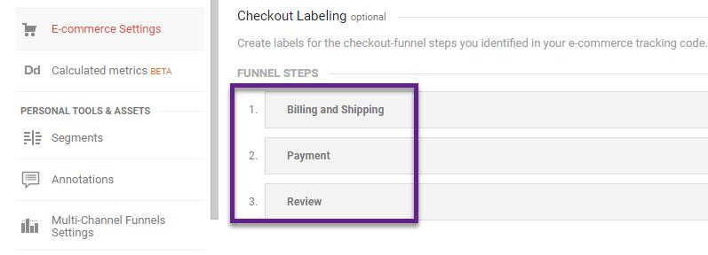 Verificare etichetare comerț electronic îmbunătățit